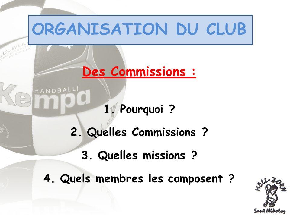 ORGANISATION DU CLUB Des Commissions : 1. Pourquoi ? 2. Quelles Commissions ? 3. Quelles missions ? 4. Quels membres les composent ?