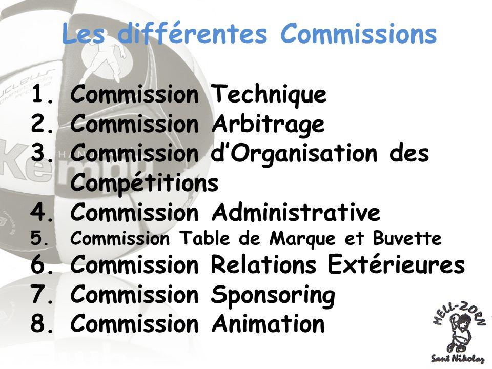 Les différentes Commissions 1.Commission Technique 2.Commission Arbitrage 3.Commission dOrganisation des Compétitions 4.Commission Administrative 5.Co
