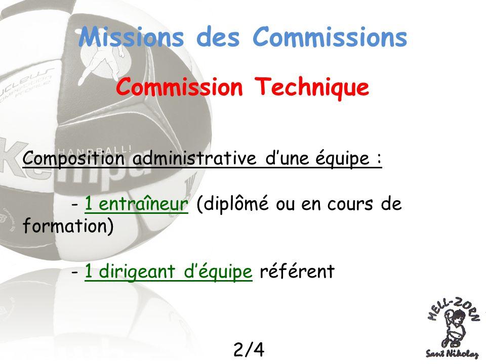 Missions des Commissions Commission Technique Composition administrative dune équipe : - 1 entraîneur (diplômé ou en cours de formation) - 1 dirigeant