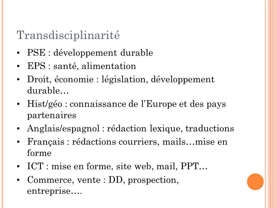 Transdisciplinarité PSE : développement durable EPS : santé, alimentation Droit, économie : législation, développement durable… Hist/géo : connaissanc