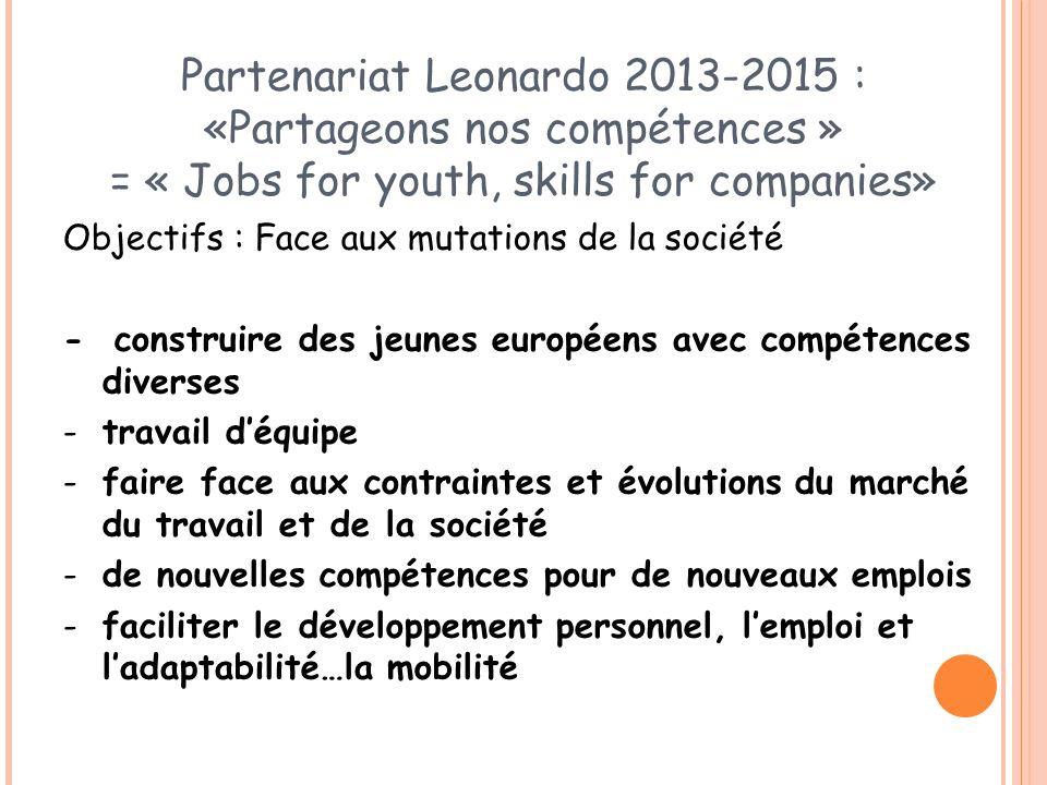 Partenariat Leonardo 2013-2015 : «Partageons nos compétences » = « Jobs for youth, skills for companies» Objectifs : Face aux mutations de la société