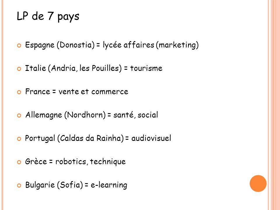 LP de 7 pays Espagne (Donostia) = lycée affaires (marketing) Italie (Andria, les Pouilles) = tourisme France = vente et commerce Allemagne (Nordhorn)