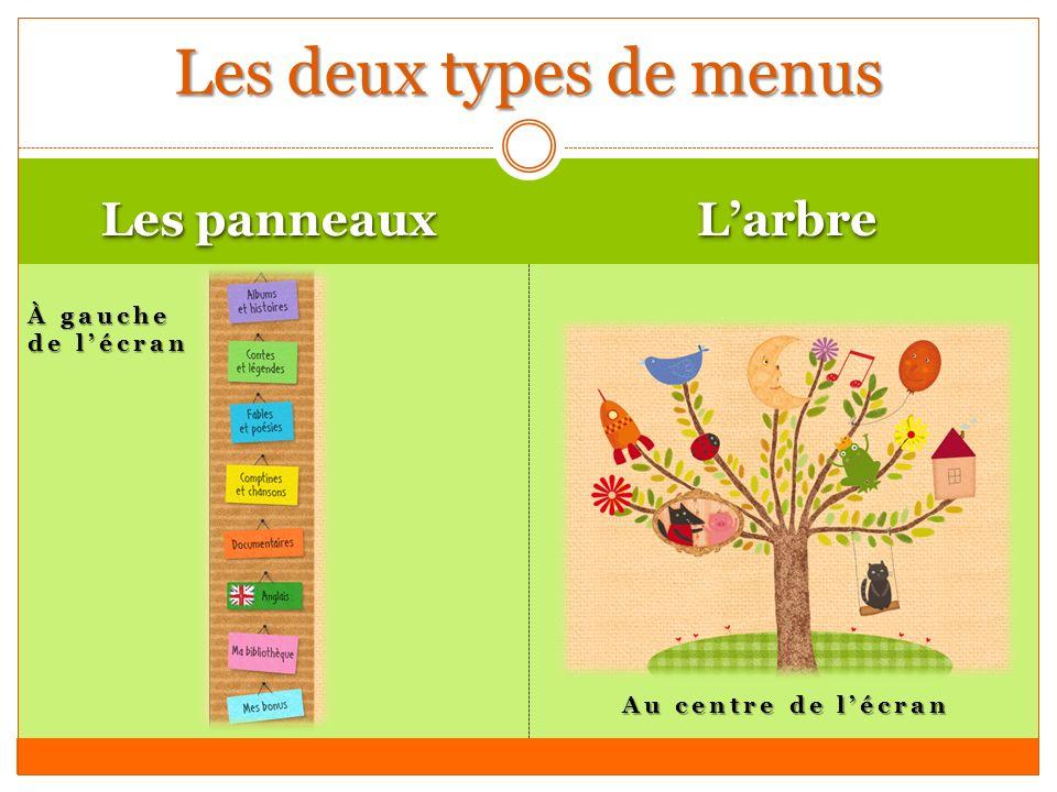 Les panneaux LarbreLarbre Les deux types de menus À gauche de lécran Au centre de lécran