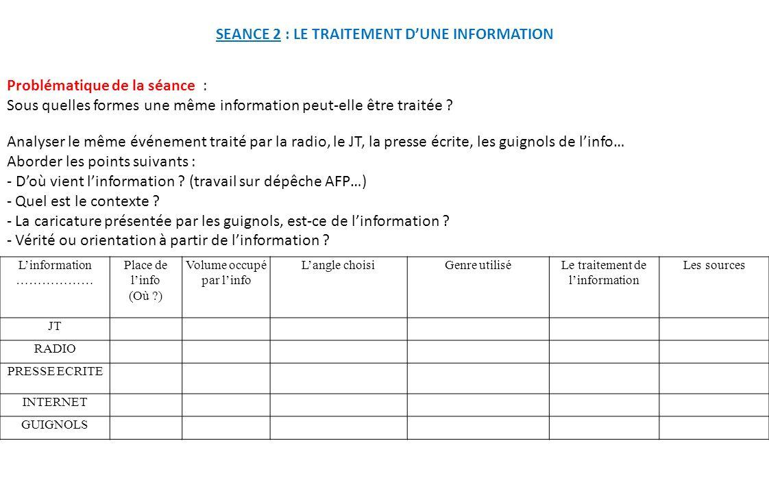 SEANCE 2 : LE TRAITEMENT DUNE INFORMATION Problématique de la séance : Sous quelles formes une même information peut-elle être traitée ? Analyser le m