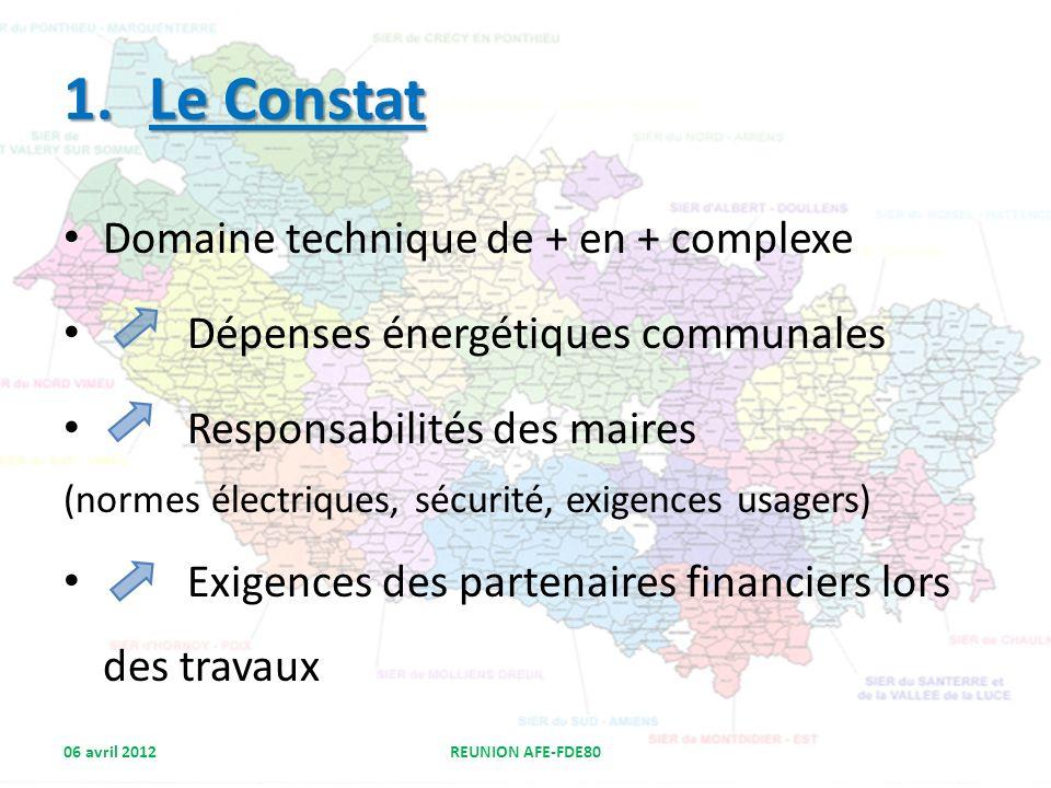 1.Le Constat Domaine technique de + en + complexe Dépenses énergétiques communales Responsabilités des maires (normes électriques, sécurité, exigences