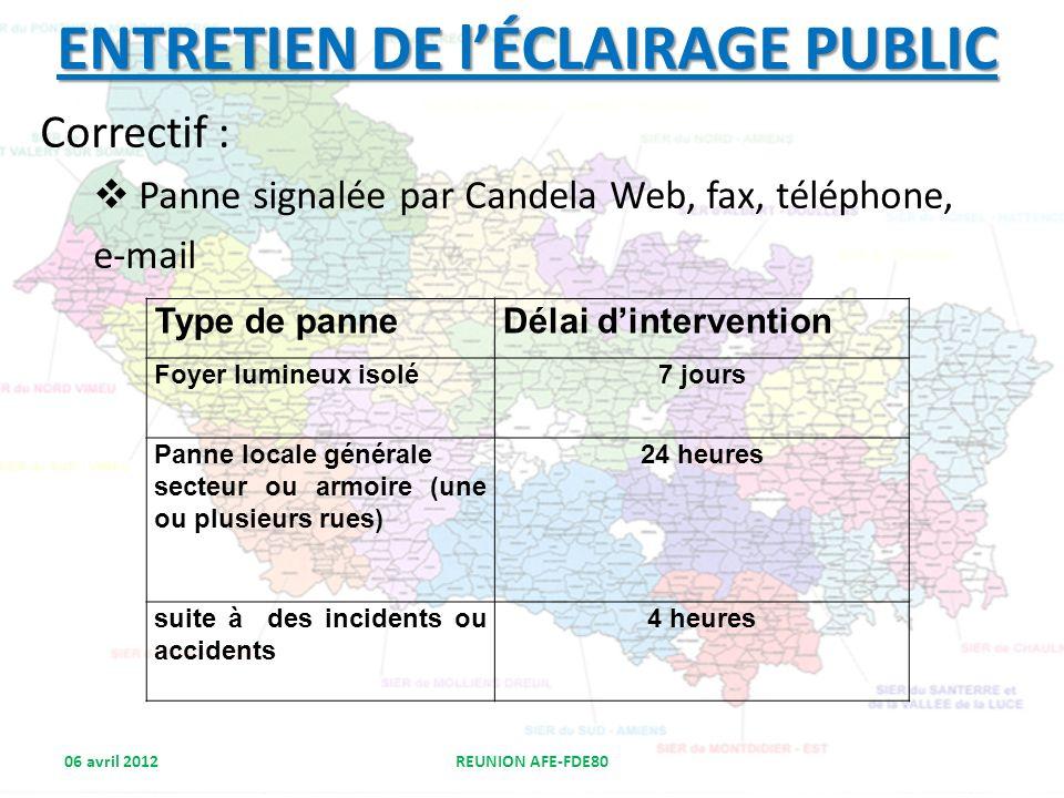 ENTRETIEN DE lÉCLAIRAGE PUBLIC Correctif : Panne signalée par Candela Web, fax, téléphone, e-mail Type de panneDélai dintervention Foyer lumineux isol