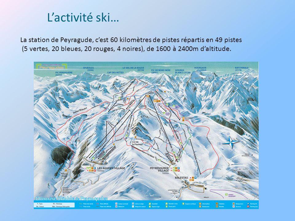Lactivité ski… La station de Peyragude, cest 60 kilomètres de pistes répartis en 49 pistes (5 vertes, 20 bleues, 20 rouges, 4 noires), de 1600 à 2400m daltitude.