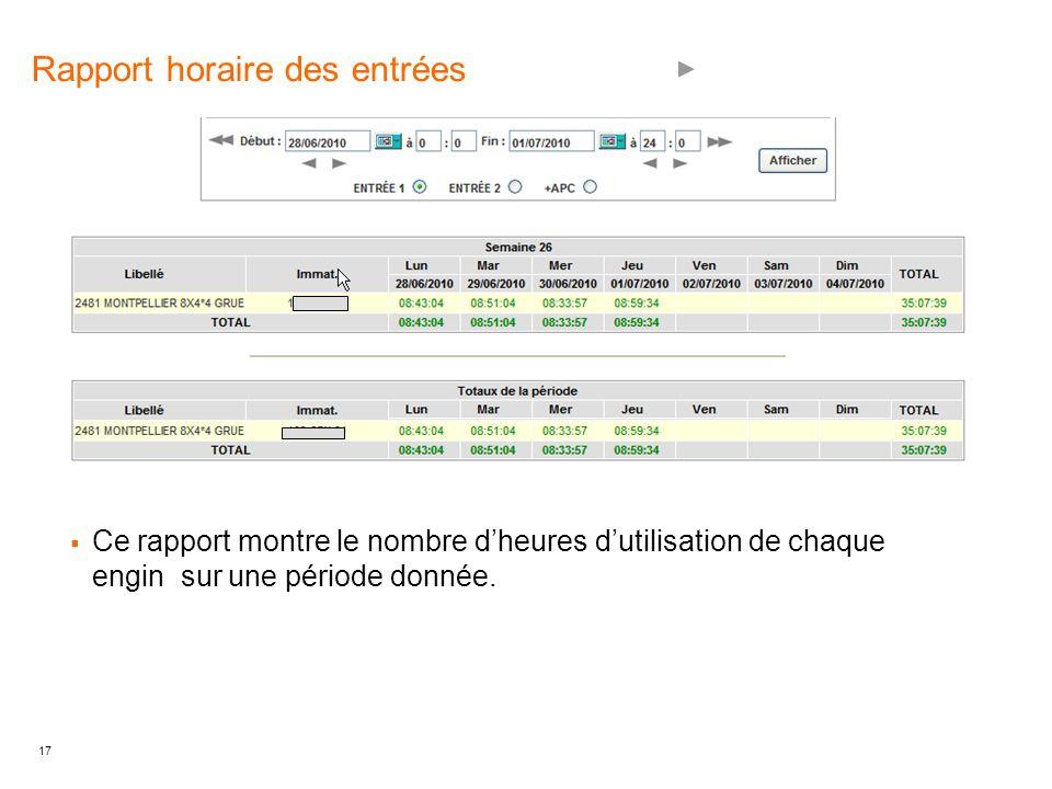 17 Rapport horaire des entrées Ce rapport montre le nombre dheures dutilisation de chaque engin sur une période donnée.