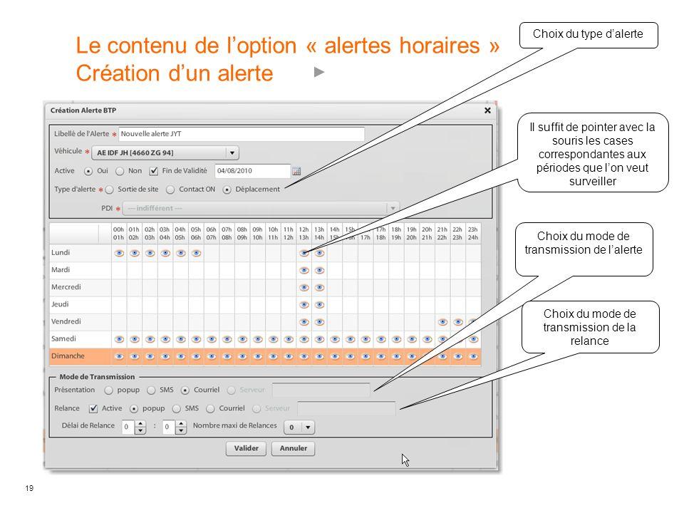 19 Le contenu de loption « alertes horaires » Création dun alerte Il suffit de pointer avec la souris les cases correspondantes aux périodes que lon v