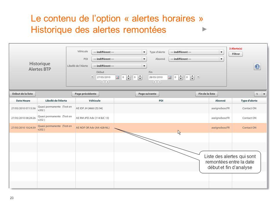 20 Le contenu de loption « alertes horaires » Historique des alertes remontées Liste des alertes qui sont remontées entre la date début et fin danalyse