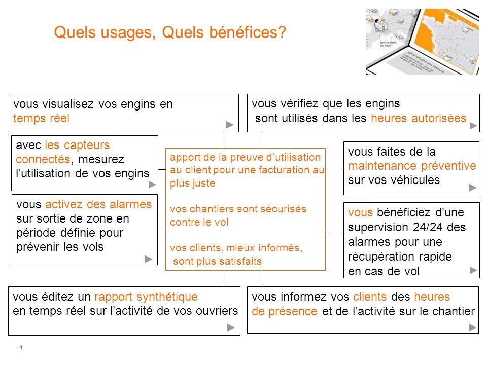 25 Merci Contact 01 83 64 33 17 infosorange@orange.fr infosorange@orange.fr