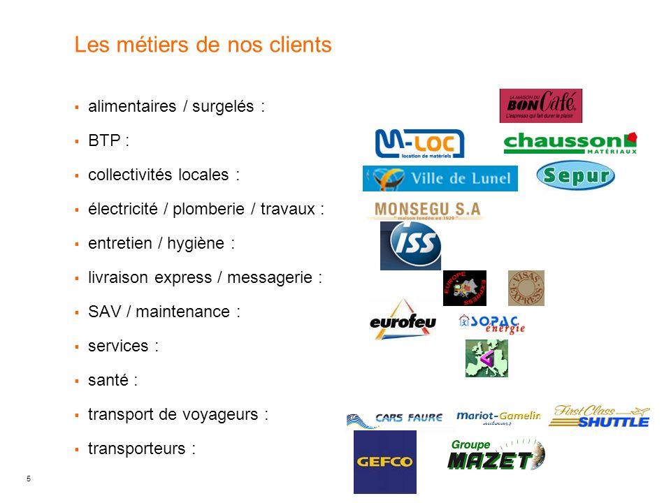 5 Les métiers de nos clients alimentaires / surgelés : BTP : collectivités locales : électricité / plomberie / travaux : entretien / hygiène : livrais