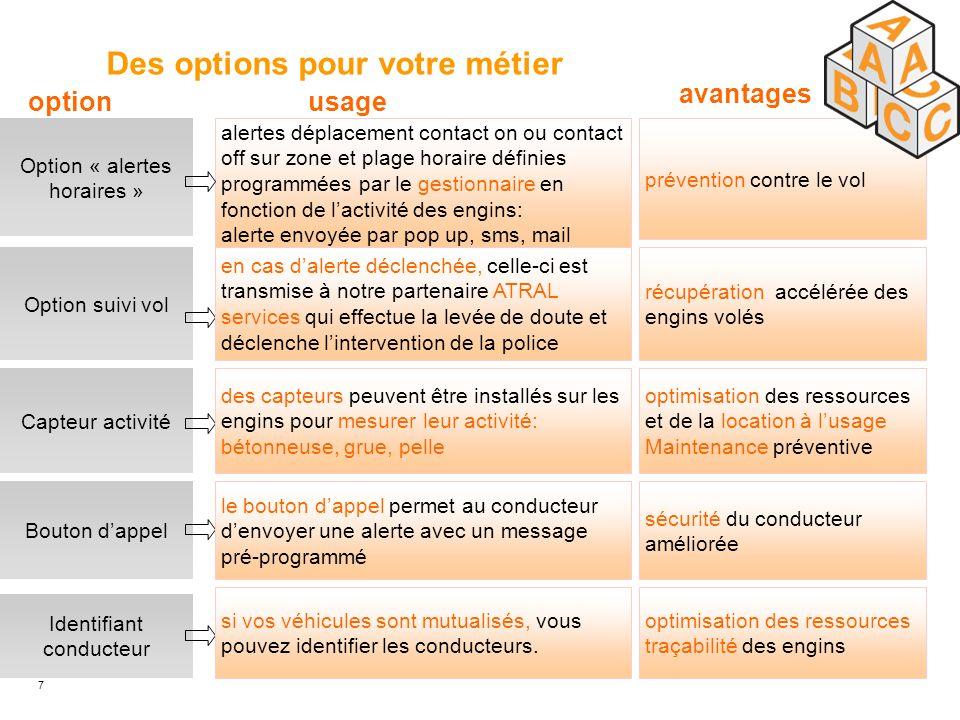 7 Des options pour votre métier Option suivi vol Capteur activité Option « alertes horaires » alertes déplacement contact on ou contact off sur zone e