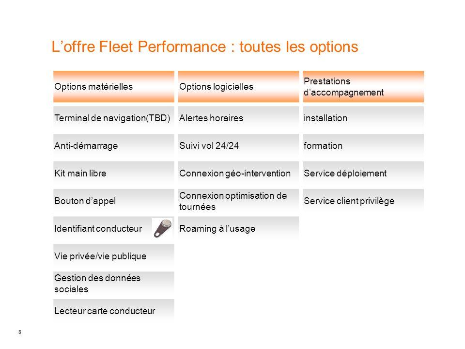 8 Loffre Fleet Performance : toutes les options Options matériellesOptions logicielles Prestations daccompagnement Terminal de navigation(TBD)Alertes