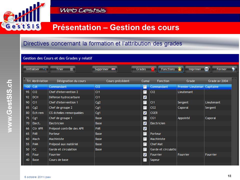 www.GestSIS.ch 18 5 octobre 2011 / paw Présentation – Gestion des cours Directives concernant la formation et lattribution des grades