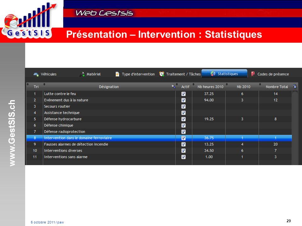 www.GestSIS.ch 29 5 octobre 2011 / paw Présentation – Intervention : Statistiques