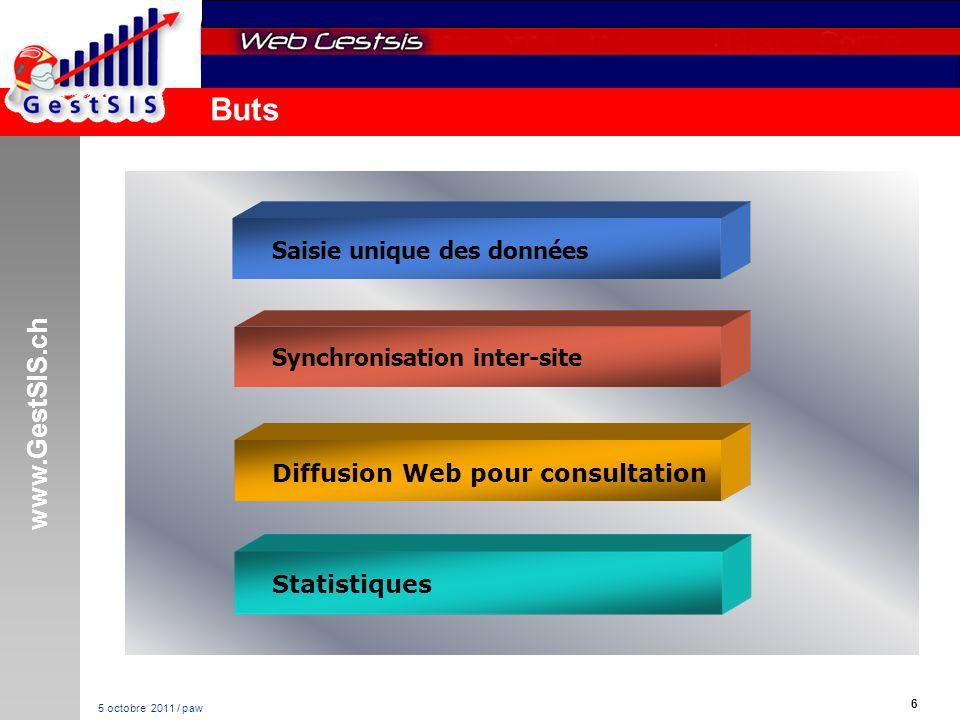 www.GestSIS.ch 37 5 octobre 2011 / paw Présentation – Recherche / Sélection