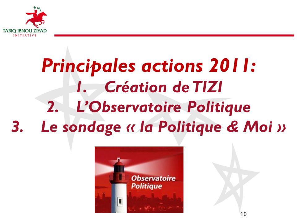 10 Principales actions 2011: 1.Création de TIZI 2.LObservatoire Politique 3.Le sondage « la Politique & Moi »