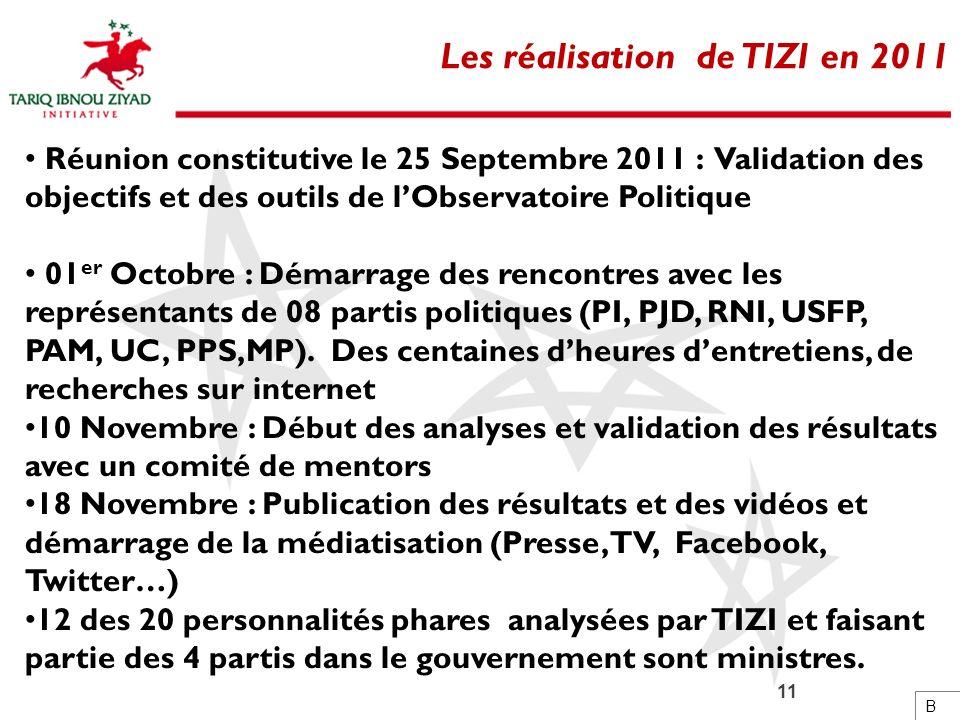 11 Les réalisation de TIZI en 2011 Réunion constitutive le 25 Septembre 2011 : Validation des objectifs et des outils de lObservatoire Politique 01 er