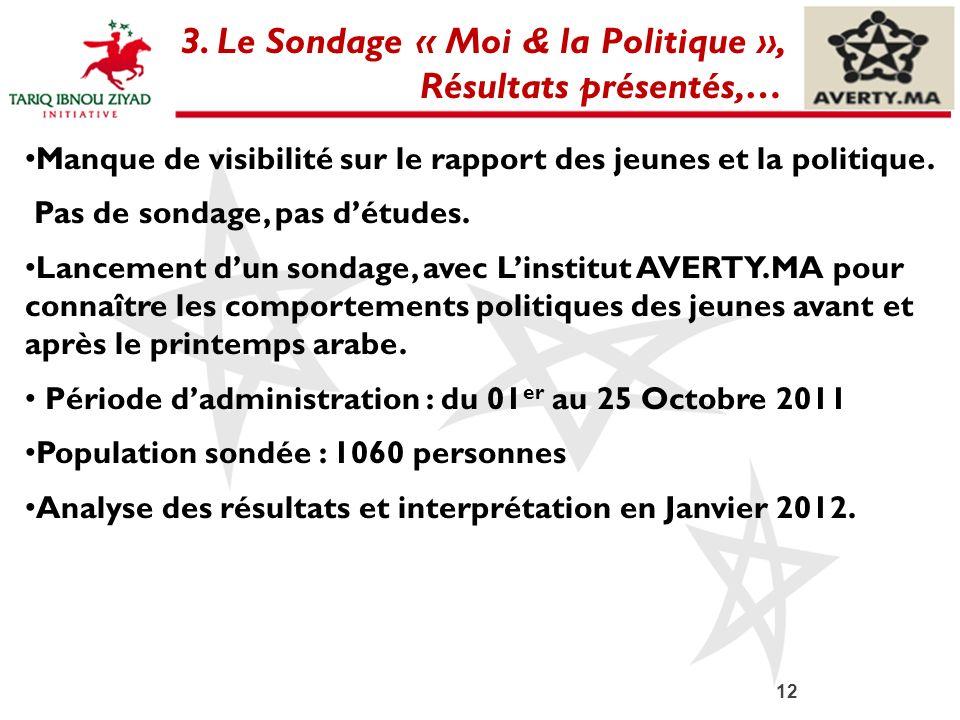 12 3. Le Sondage « Moi & la Politique », Résultats présentés,… Manque de visibilité sur le rapport des jeunes et la politique. Pas de sondage, pas dét