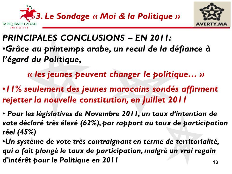 18 3. Le Sondage « Moi & la Politique » PRINCIPALES CONCLUSIONS – EN 2011: Grâce au printemps arabe, un recul de la défiance à légard du Politique, «