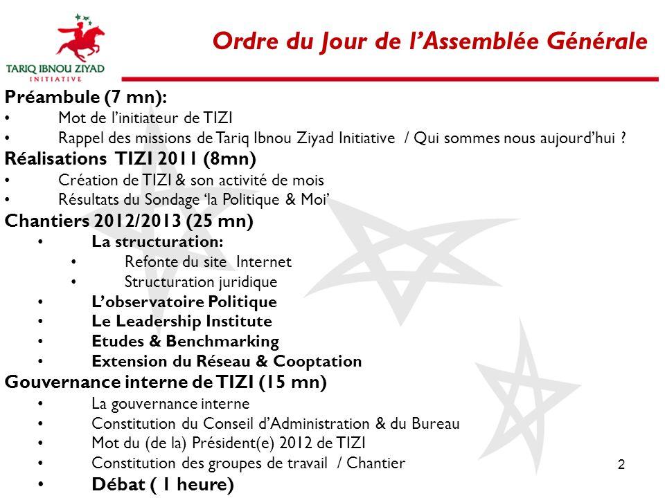 2 Ordre du Jour de lAssemblée Générale Préambule (7 mn): Mot de linitiateur de TIZI Rappel des missions de Tariq Ibnou Ziyad Initiative / Qui sommes n