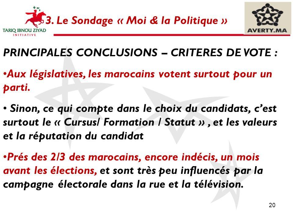 20 3. Le Sondage « Moi & la Politique » PRINCIPALES CONCLUSIONS – CRITERES DE VOTE : Aux législatives, les marocains votent surtout pour un parti. Sin