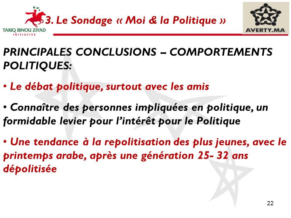 22 3. Le Sondage « Moi & la Politique » PRINCIPALES CONCLUSIONS – COMPORTEMENTS POLITIQUES: Le débat politique, surtout avec les amis Connaître des pe