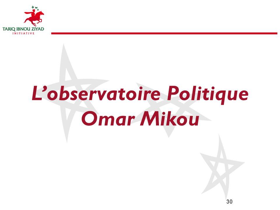 30 Lobservatoire Politique Omar Mikou
