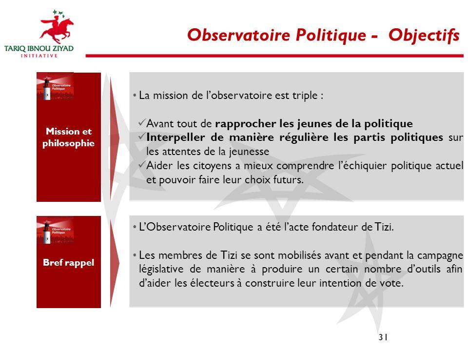 31 Observatoire Politique - Objectifs Mission et philosophie La mission de lobservatoire est triple : Avant tout de rapprocher les jeunes de la politi