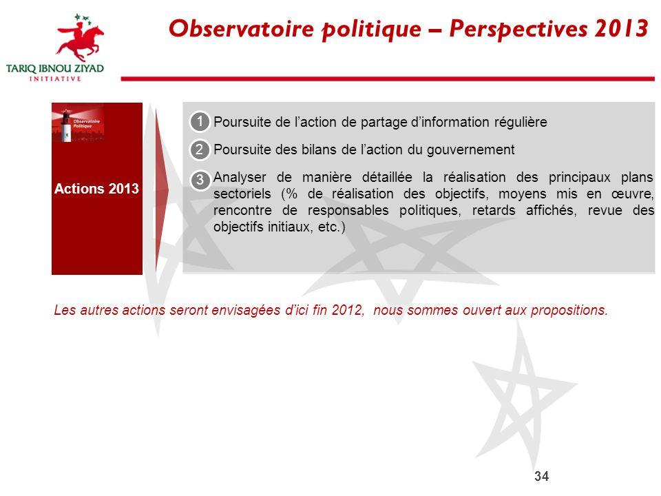 34 Observatoire politique – Perspectives 2013 Actions 2013 Poursuite de laction de partage dinformation régulière Poursuite des bilans de laction du g