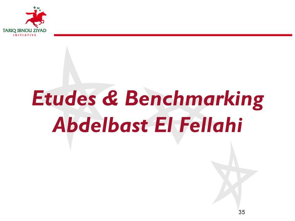 35 Etudes & Benchmarking Abdelbast El Fellahi