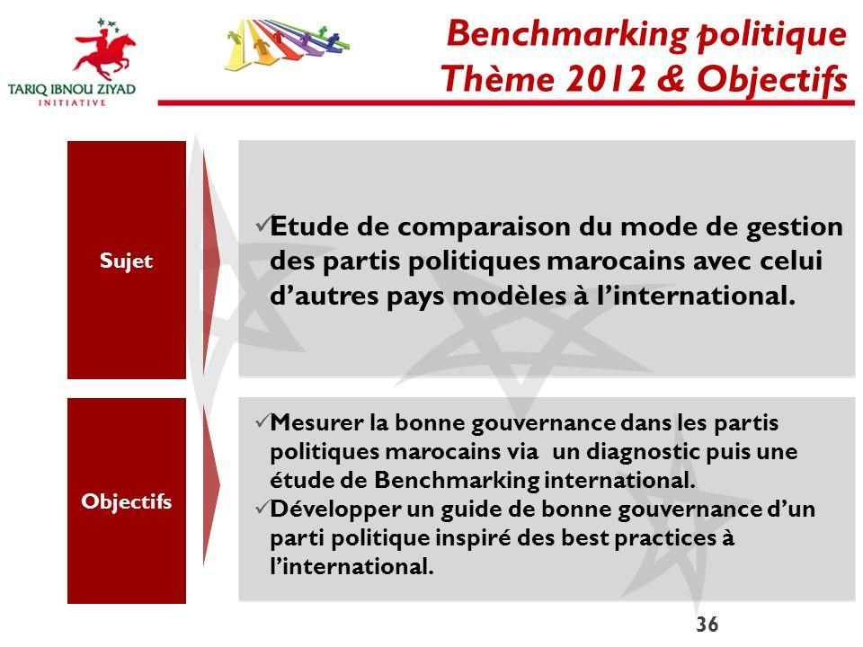 36 Benchmarking politique Thème 2012 & Objectifs Sujet Etude de comparaison du mode de gestion des partis politiques marocains avec celui dautres pays