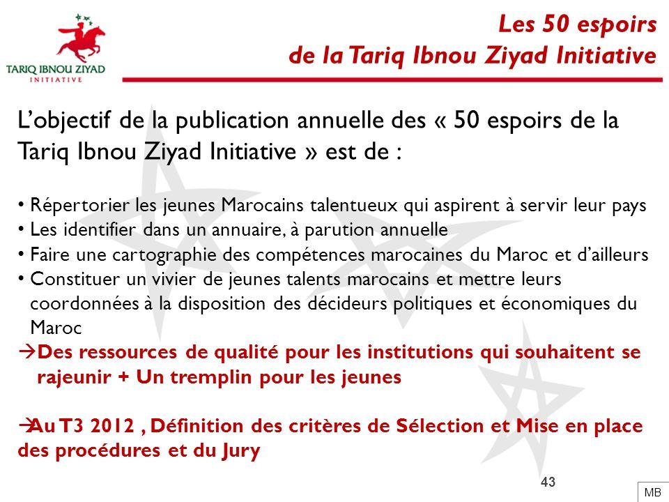 43 Les 50 espoirs de la Tariq Ibnou Ziyad Initiative Lobjectif de la publication annuelle des « 50 espoirs de la Tariq Ibnou Ziyad Initiative » est de