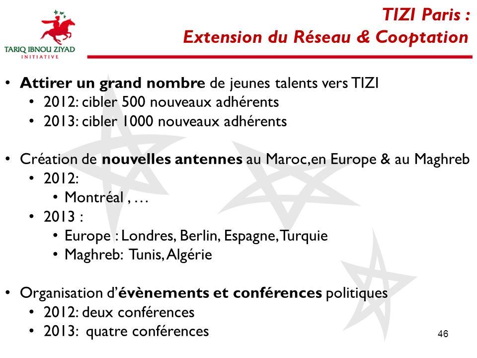 46 TIZI Paris : Extension du Réseau & Cooptation Attirer un grand nombre de jeunes talents vers TIZI 2012: cibler 500 nouveaux adhérents 2013: cibler
