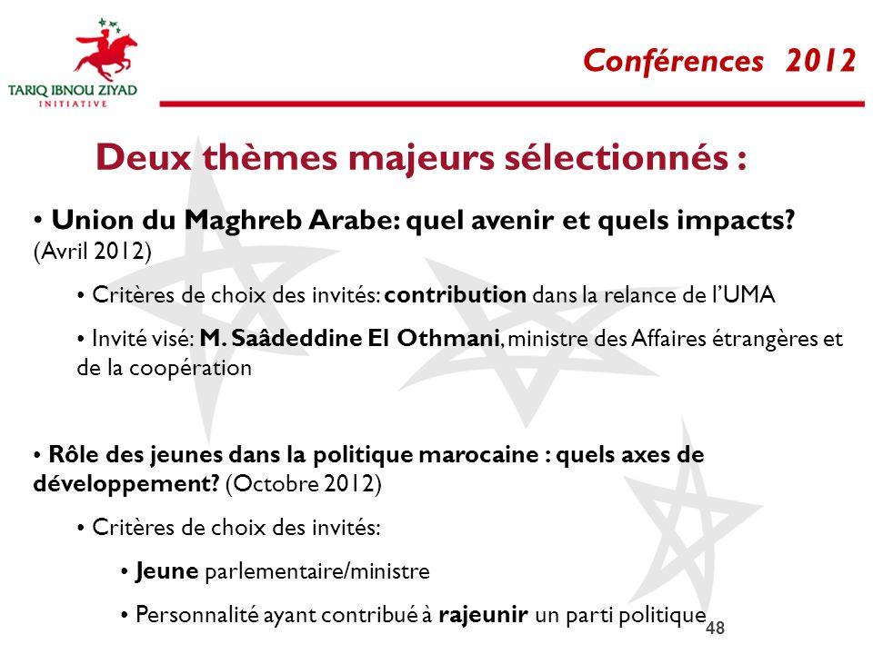 48 Conférences 2012 Deux thèmes majeurs sélectionnés : Union du Maghreb Arabe: quel avenir et quels impacts? (Avril 2012) Critères de choix des invité