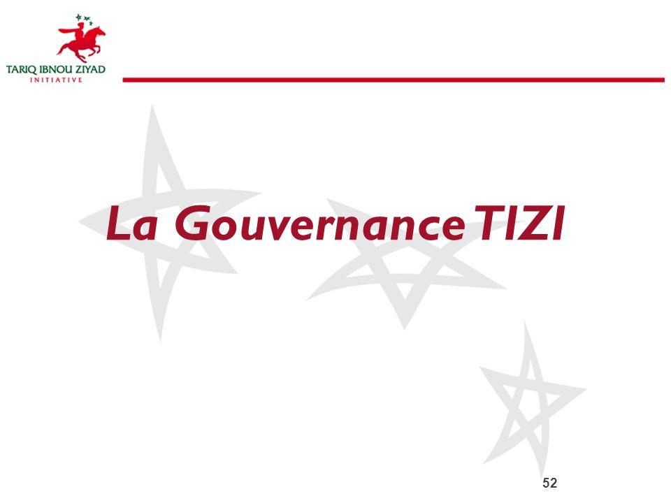 52 La Gouvernance TIZI