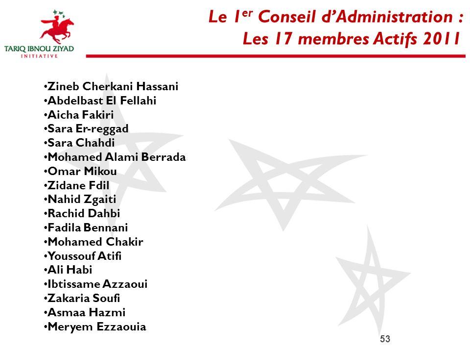 53 Le 1 er Conseil dAdministration : Les 17 membres Actifs 2011 Zineb Cherkani Hassani Abdelbast El Fellahi Aicha Fakiri Sara Er-reggad Sara Chahdi Mo