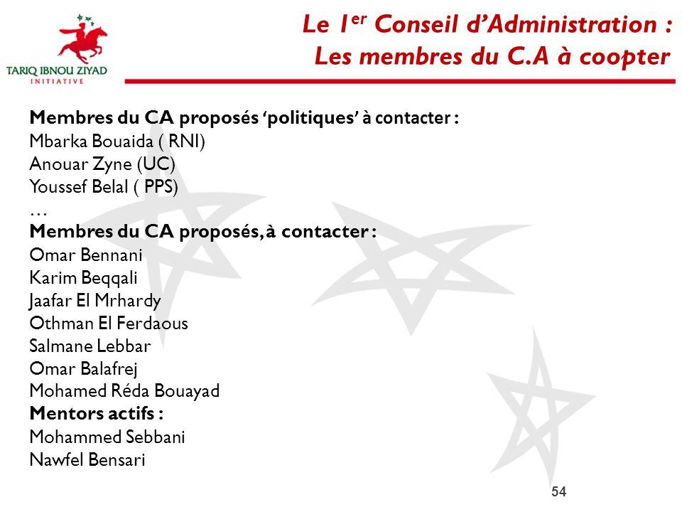 54 Le 1 er Conseil dAdministration : Les membres du C.A à coopter Membres du CA propos é s politiques à contacter : Mbarka Bouaida ( RNI) Anouar Zyne