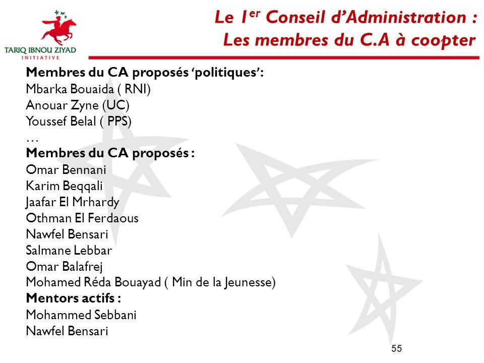 55 Le 1 er Conseil dAdministration : Les membres du C.A à coopter Membres du CA propos é s politiques : Mbarka Bouaida ( RNI) Anouar Zyne (UC) Youssef
