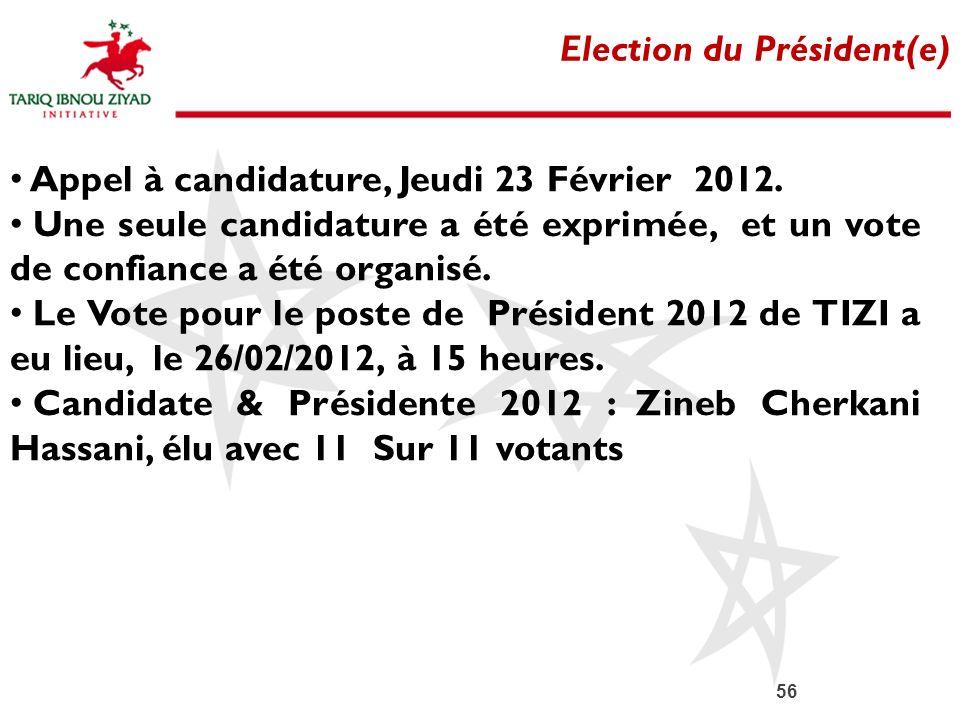 56 Election du Président(e) Appel à candidature, Jeudi 23 Février 2012. Une seule candidature a été exprimée, et un vote de confiance a été organisé.