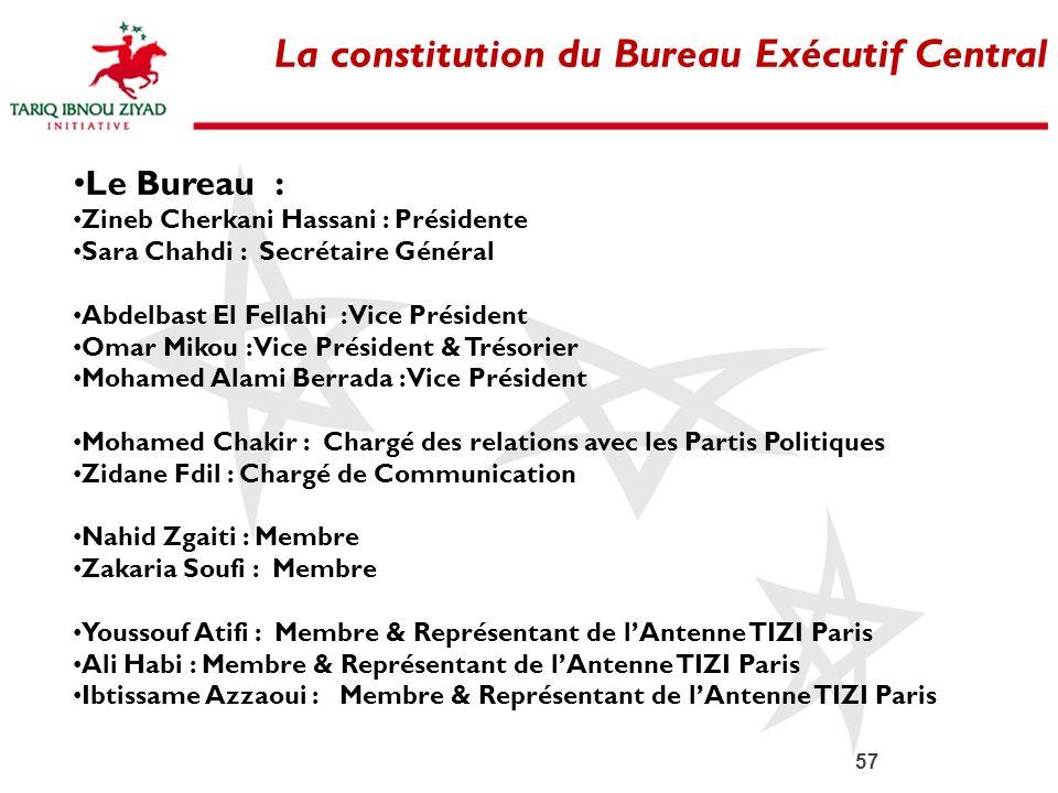 57 La constitution du Bureau Exécutif Central Le Bureau : Zineb Cherkani Hassani : Présidente Sara Chahdi : Secrétaire Général Abdelbast El Fellahi :