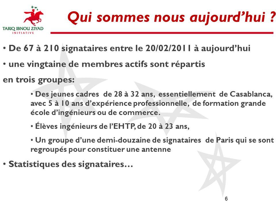 6 Qui sommes nous aujourdhui ? De 67 à 210 signataires entre le 20/02/2011 à aujourdhui une vingtaine de membres actifs sont répartis en trois groupes