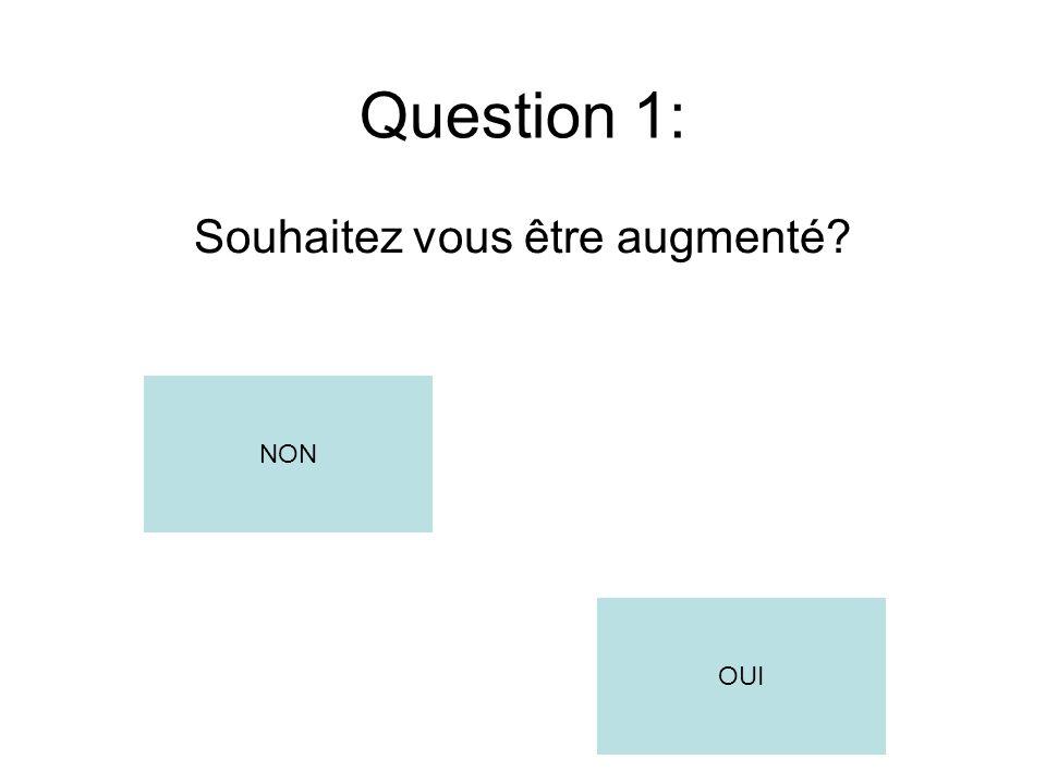 Question 1: Souhaitez vous être augmenté? NON OUI