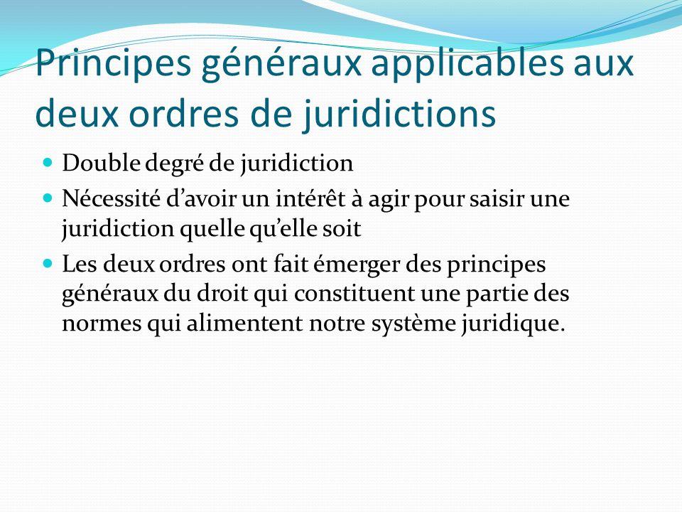 Principes généraux applicables aux deux ordres de juridictions Double degré de juridiction Nécessité davoir un intérêt à agir pour saisir une juridict