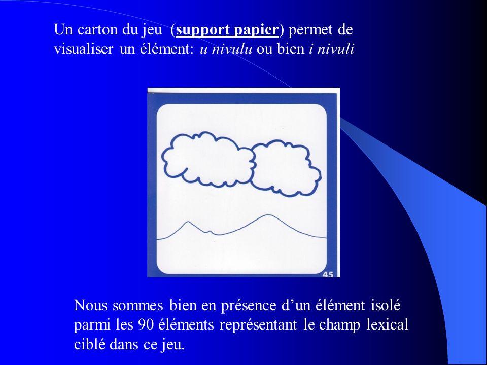 Un carton du jeu (support papier) permet de visualiser un élément: u nivulu ou bien i nivuli Nous sommes bien en présence dun élément isolé parmi les