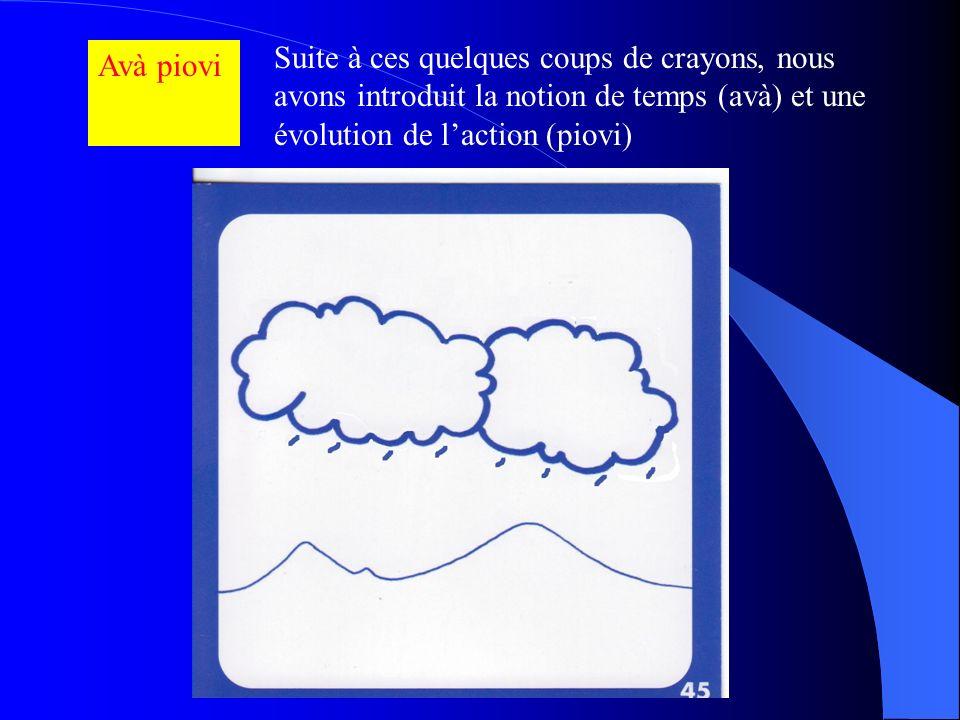 Avà piovi Suite à ces quelques coups de crayons, nous avons introduit la notion de temps (avà) et une évolution de laction (piovi)