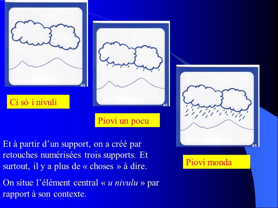 Ci sò i nivuli Piovi un pocu Piovi monda Et à partir dun support, on a créé par retouches numérisées trois supports. Et surtout, il y a plus de « chos