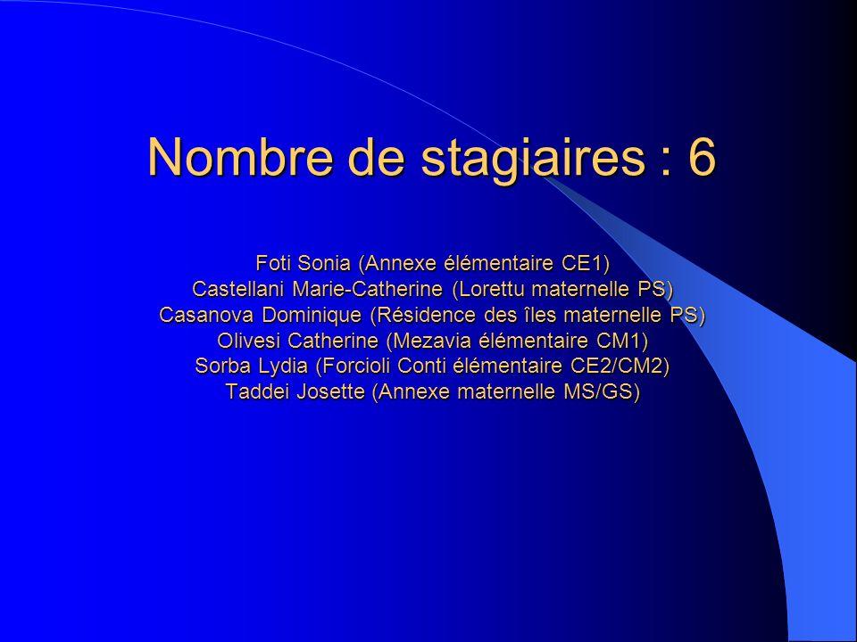 Nombre de stagiaires : 6 Foti Sonia (Annexe élémentaire CE1) Castellani Marie-Catherine (Lorettu maternelle PS) Casanova Dominique (Résidence des îles