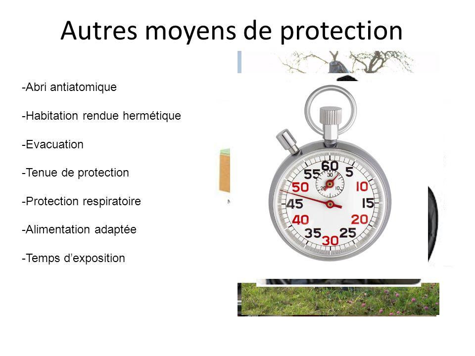 Autres moyens de protection -Abri antiatomique -Habitation rendue hermétique -Evacuation -Tenue de protection -Protection respiratoire -Alimentation a